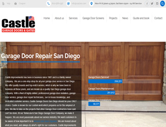 Castle Garage Doors & Gates